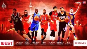 Reservas Conferencia Oeste. Los seleccionados para el All Star NBA 2016