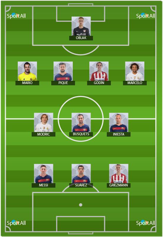 11 ideal de la Liga BBVA 2015/16