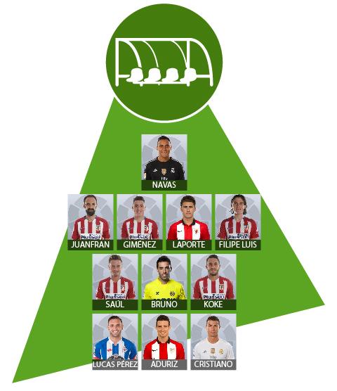 11 ideal de suplentes de la Liga BBVA 2015/16.