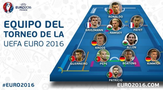 11 ideal de la Euro 2016 según la UEFA.